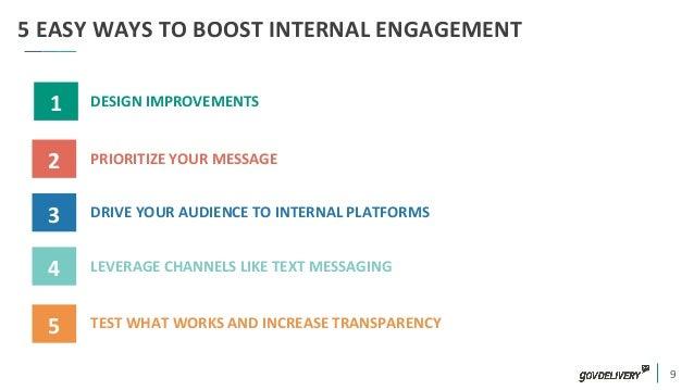 Improving Internal Communications