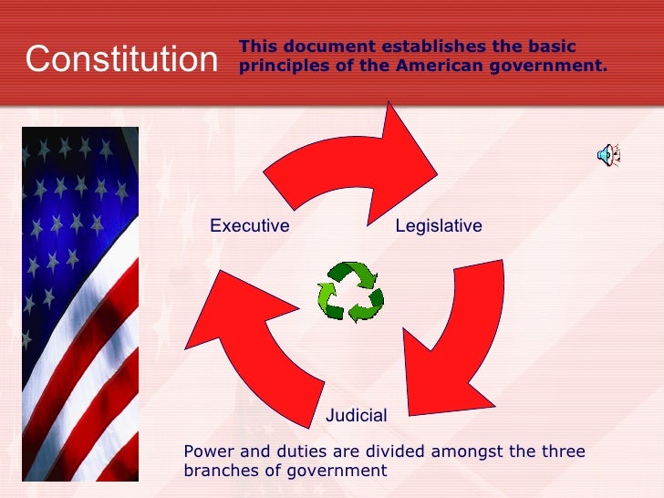 Constitution This document establishes the basic principles of the American government.  Power and duties are divided amon...