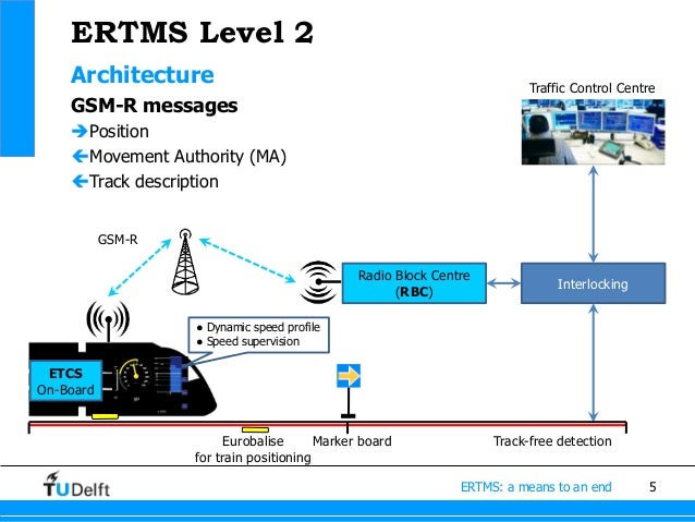 Transport Thursday 18 02-2016 (ERTMS-Goverde)