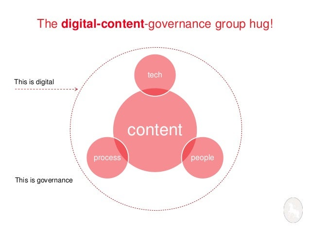The digital-content-governance group hug!  tech  content  process people  This is digital  This is governance