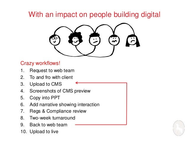 With an impact on people building digital  Crazy workflows!  1. Request to web team  2. To and fro with client  3. Upload ...