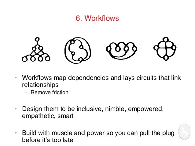 6. Workflows  • Workflows map dependencies and lays circuits that link  relationships  – Remove friction  • Design them to...