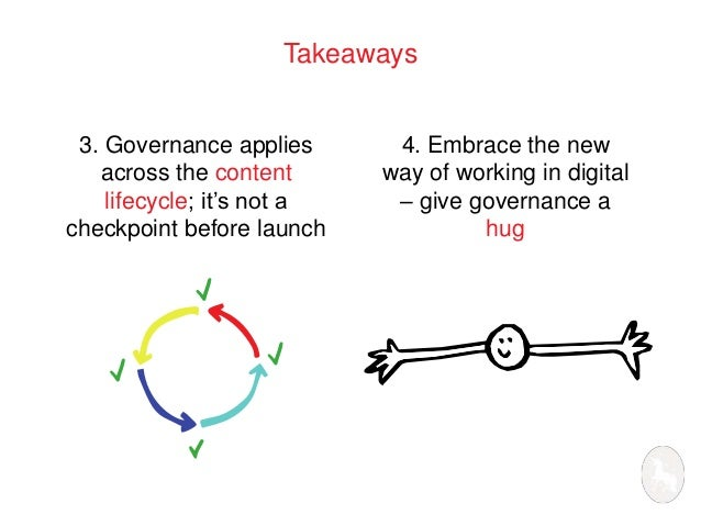 Takeaways  3. Governance applies  across the content  lifecycle; it's not a  checkpoint before launch  4. Embrace the new ...