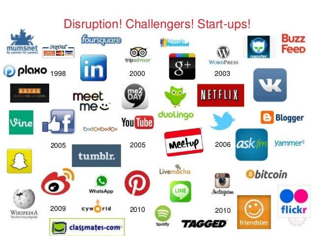 Disruption! Challengers! Start-ups!  1998 2000  2005  2003  2005 2006  2009 2010 2010