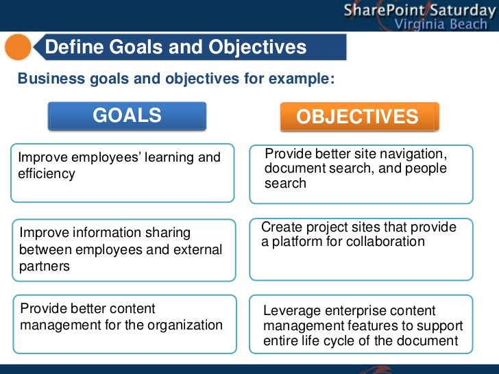Governance the what and who for sharepoint for Company goals and objectives template