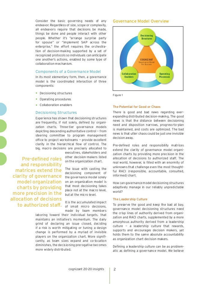 Governance Model: Defined Slide 2