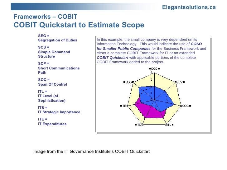 Cobit Quickstart Pdf