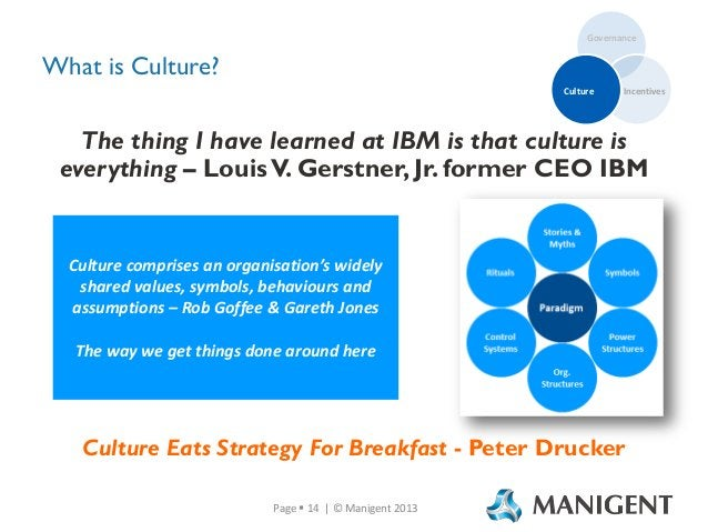 Governance  What is Culture? Culture  Incentives  The thing I have learned at IBM is that culture is everything – Louis V....