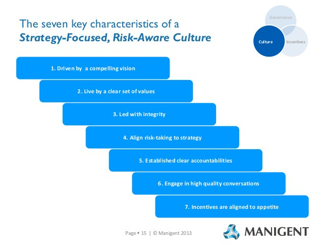 The seven key characteristics of a Strategy-Focused, Risk-Aware Culture  Governance  Culture  1. Driven by a compelling vi...