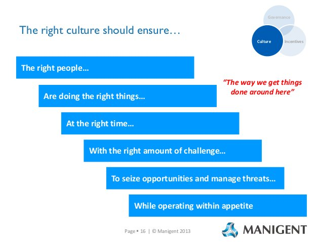 """Governance  The right culture should ensure… Culture  Incentives  The right people… Are doing the right things…  """"The way ..."""