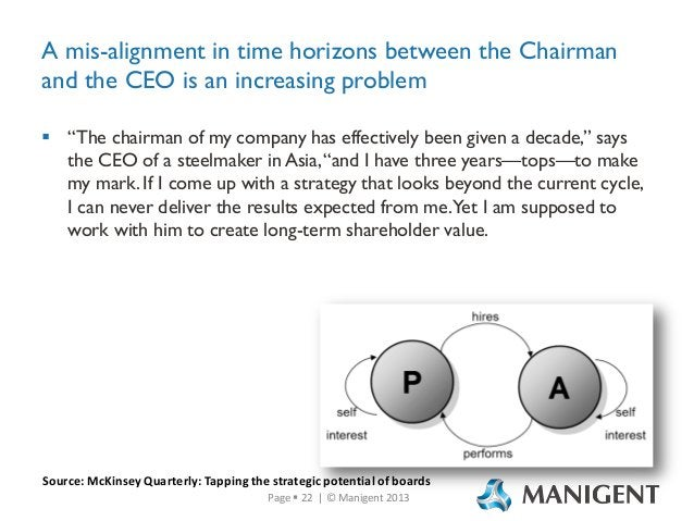 """A mis-alignment in time horizons between the Chairman and the CEO is an increasing problem  """"The chairman of my company h..."""
