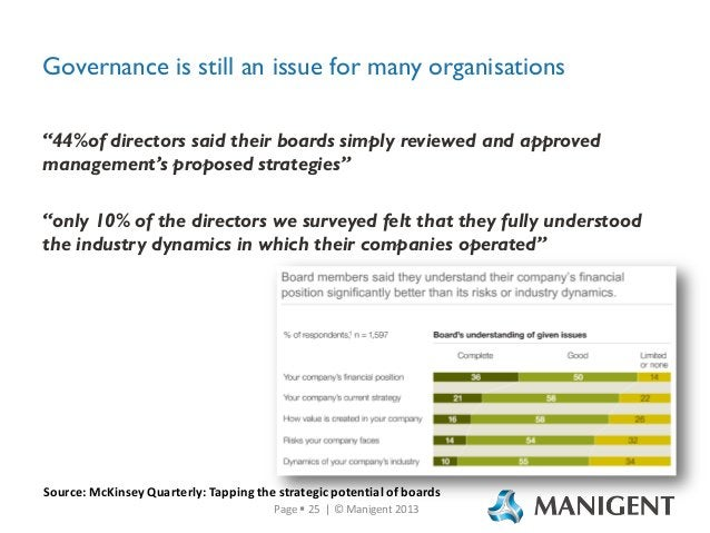 """Governance is still an issue for many organisations """"44%of directors said their boards simply reviewed and approved manage..."""