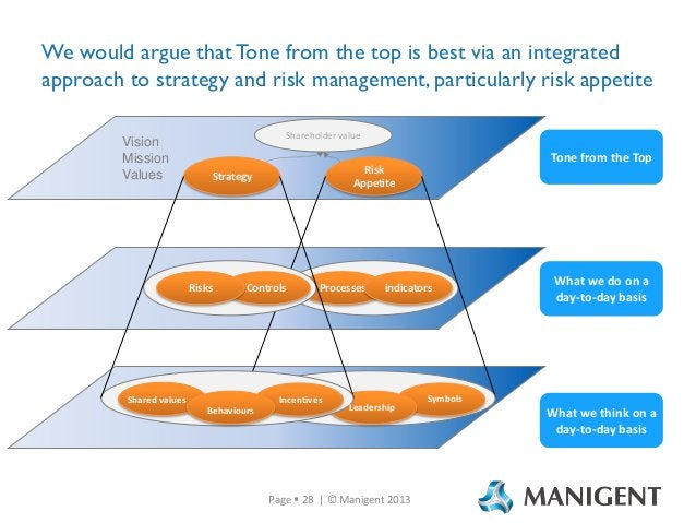 We would argue that Tone from the top is best via an integrated approach to strategy and risk management, particularly ris...