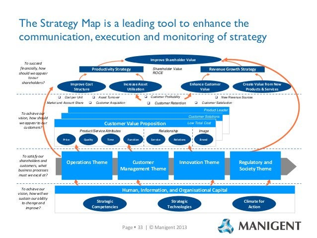 The Strategy Map is a leading tool to enhance the communication, execution and monitoring of strategy Improve Shareholder ...