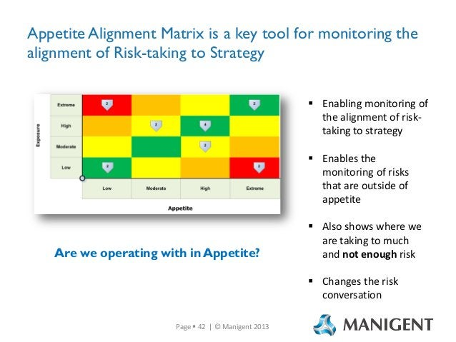 Appetite Alignment Matrix is a key tool for monitoring the alignment of Risk-taking to Strategy  Enabling monitoring of t...
