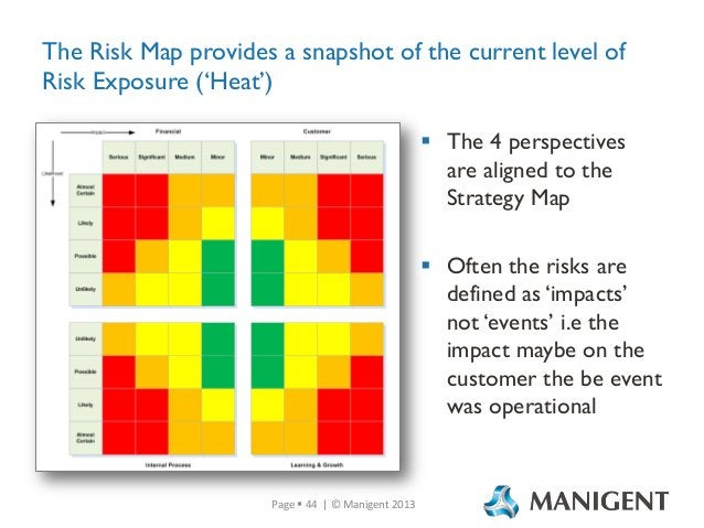 The Risk Map provides a snapshot of the current level of Risk Exposure ('Heat')  The 4 perspectives are aligned to the St...