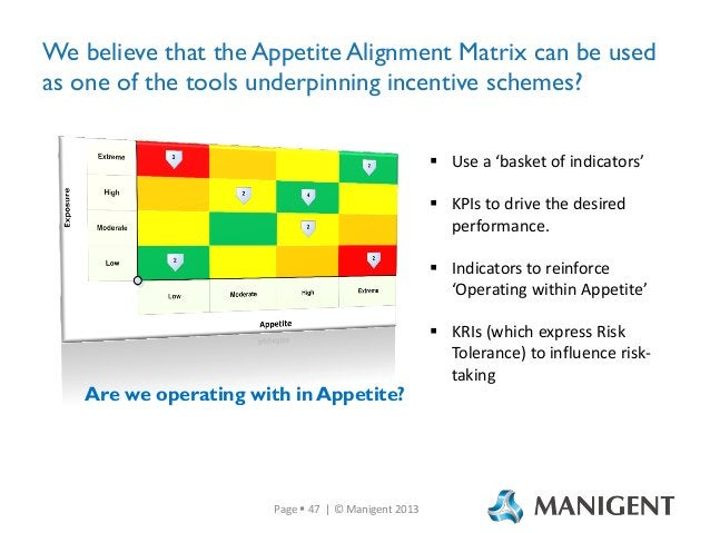 We believe that the Appetite Alignment Matrix can be used as one of the tools underpinning incentive schemes?  Use a 'bas...