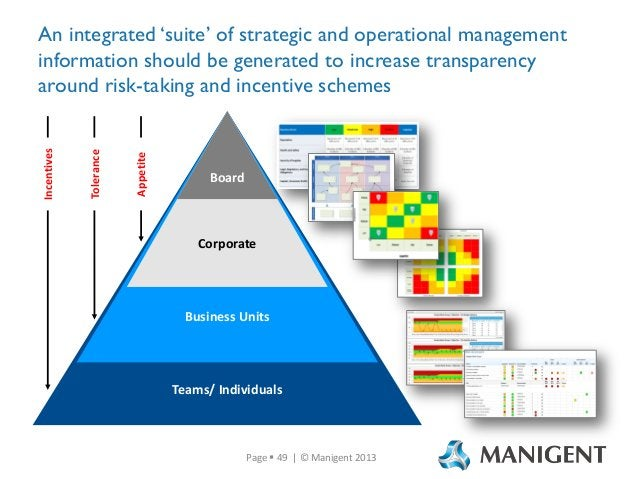 Appetite  Tolerance  Incentives  An integrated 'suite' of strategic and operational management information should be gener...
