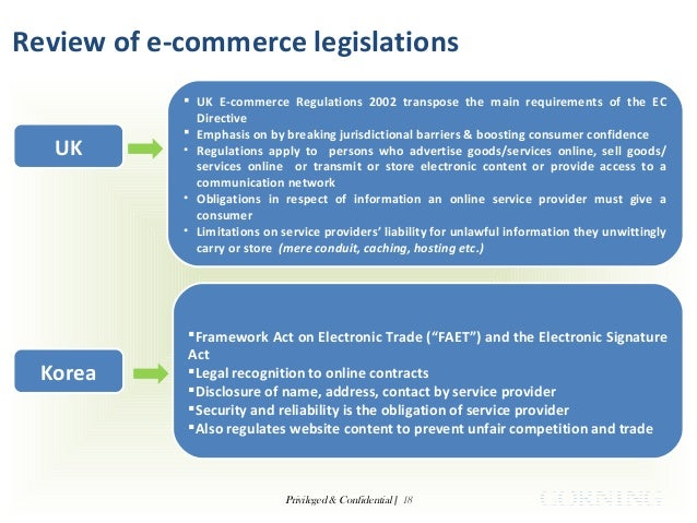 e commerceregs 2002 Gikii xii () winchester 1 5 s e p t e m b e r 2 0 1 7  c h r i s m a r s d e n internet law: 15 years after e-commerce regs 2002.