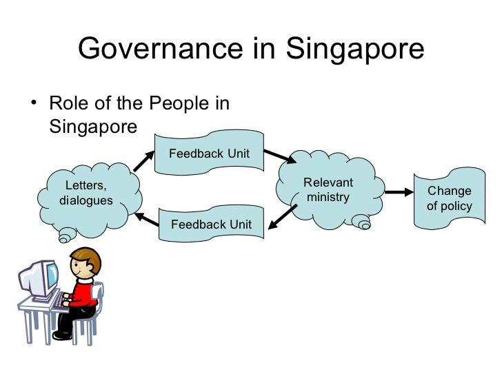 Governance in Singapore <ul><li>Role of the People in Singapore </li></ul>Feedback Unit Letters, dialogues Feedback Unit R...
