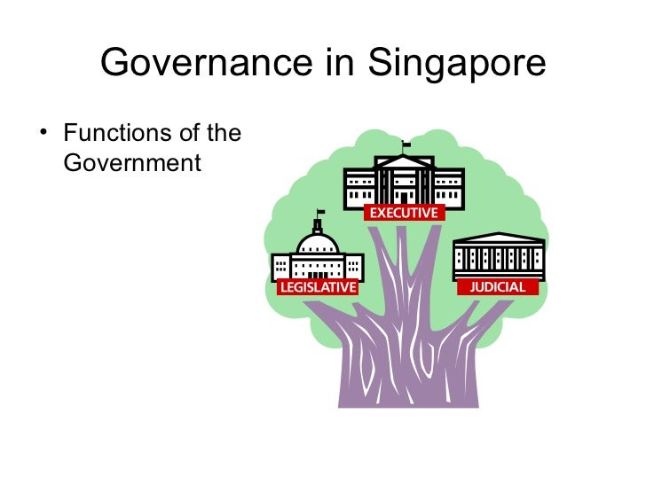 Governance in Singapore <ul><li>Functions of the Government </li></ul>