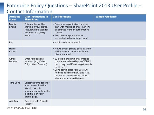 FAQs - SharePoint Support