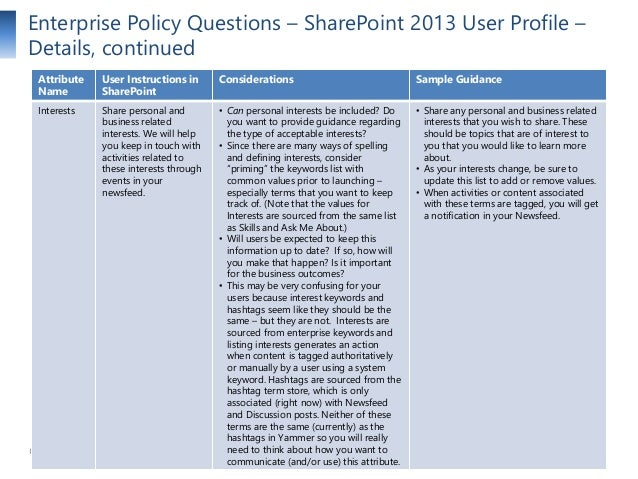 SharePoint solutions to frequently asked questions ...