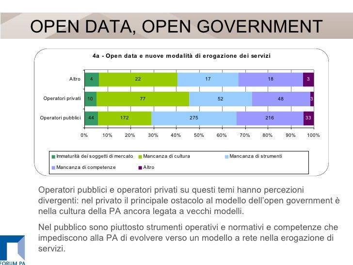 OPEN DATA, OPEN GOVERNMENT Operatori pubblici e operatori privati su questi temi hanno percezioni divergenti: nel privato ...