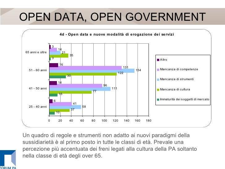 OPEN DATA, OPEN GOVERNMENT Un quadro di regole e strumenti non adatto ai nuovi paradigmi della sussidiarietà è al primo po...