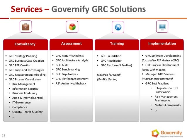 Governify Grc Solutions