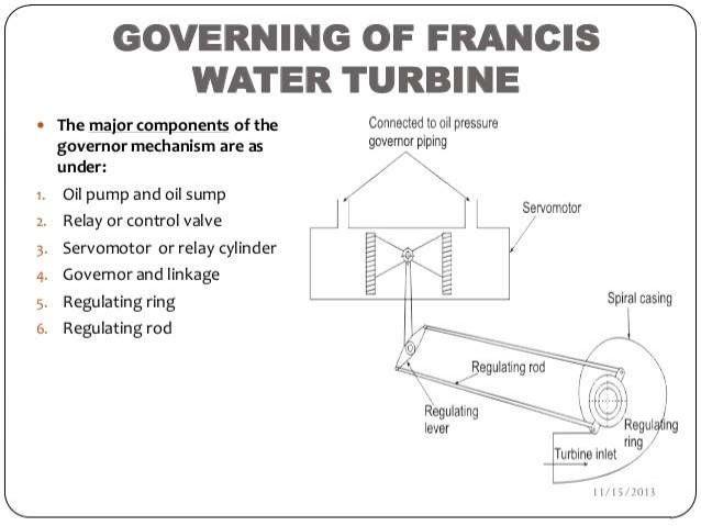 Governing Of Hydraulic Turbines