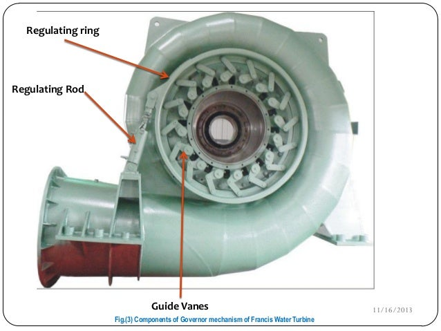 Governing Of Francis Turbine