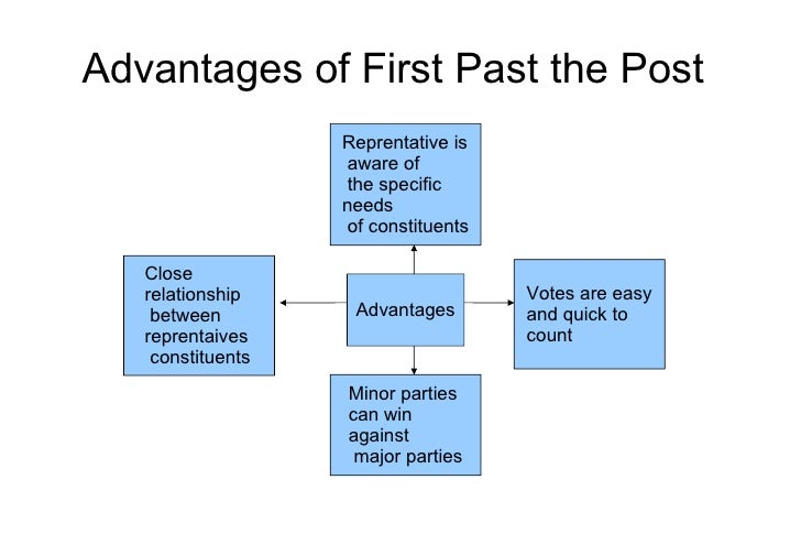 Advantages of first past the post essay online