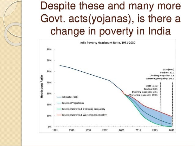 """how to reduce poverty of india Poverty is mainly due to unemployment and unemployment can be eliminated only through education now , i truly appreciate your thought of """"how could you help to reduce poverty"""", because each and every citizen plays a vital role in a country's deve."""