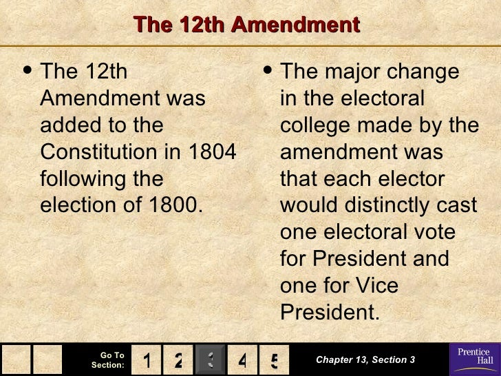 Amendment 12 Of The Constitution