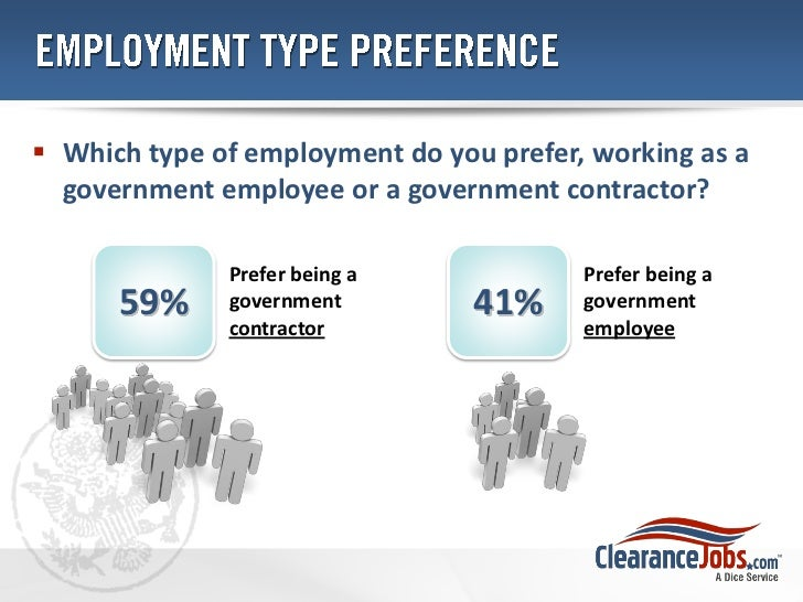 Government contractor vs government employment for Being your own contractor