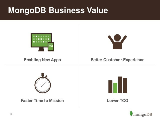 How Government Agencies are Using MongoDB to Build Data as a