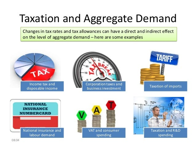 discuss how changes on aggregate demand However, we need to remember that an increase in any of these variables as a  result of an increase in gdp is already controlled for in the aggregate supply and .