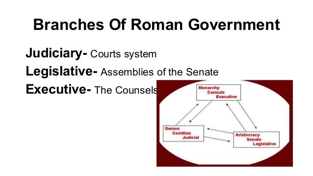 dual government systems in italy essay Here are the positives and negatives of a dual citizenship  for example, they  have access to two social service systems, can vote in either  some  government officials are also fond of dual citizenship and see it as a way to.