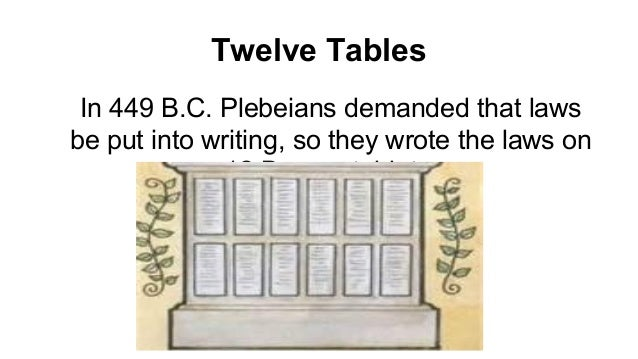 Government of the roman republic for 12 table laws