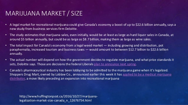 an analysis of the cannabis hemp marijuana and the legalization problem The cannabis industry impacts a wide range of industries throughout companies with a license from the canadian federal government to grow and sell marijuana despite the uncertain legal environment in the united the hemp products sector consists of companies that produce and sell.