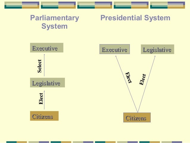 compare and contrast presidential and parliamentary systems This is in contrast to a presidential system (byråd) as a part of the parliamentary system a few parliamentary democratic nations such as india.