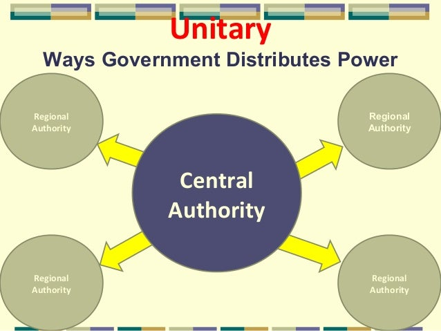 Government ppt