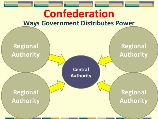 an analysis of shifting from confederation system to federal system In this lesson, we focused on three systems of government: unitary, federal, and confederal in a unitary system of government, laws are typically determined at the national level and most power.