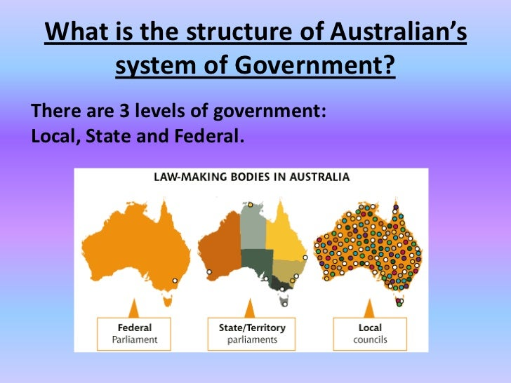 What Are the Three Levels of Government?