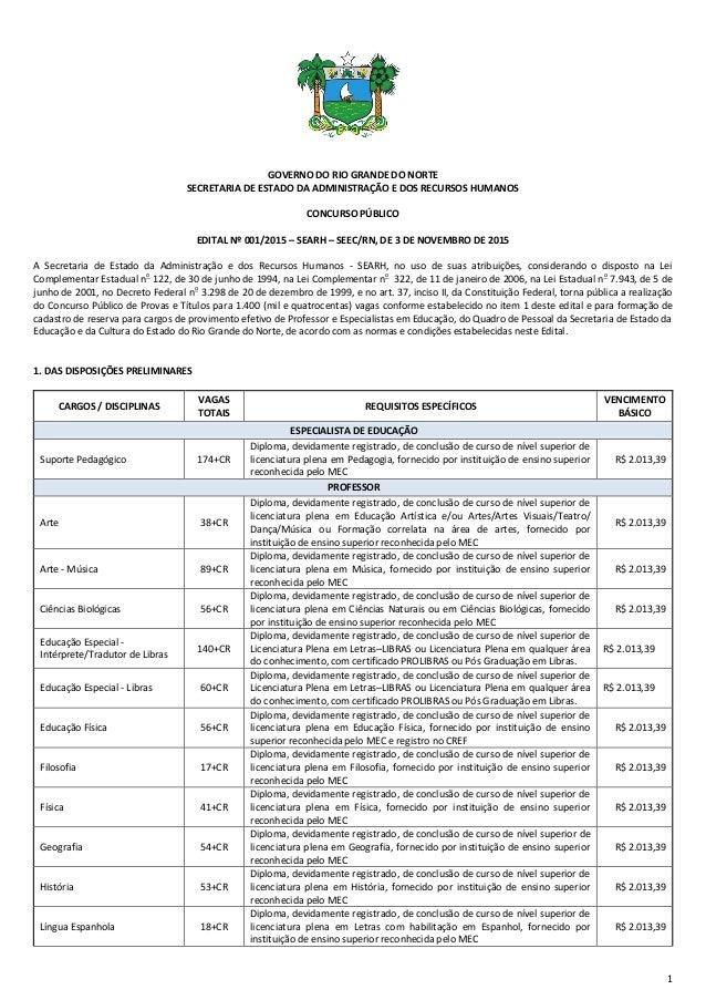 1 GOVERNO DO RIO GRANDE DO NORTE SECRETARIA DE ESTADO DA ADMINISTRAÇÃO E DOS RECURSOS HUMANOS CONCURSO PÚBLICO EDITAL Nº 0...
