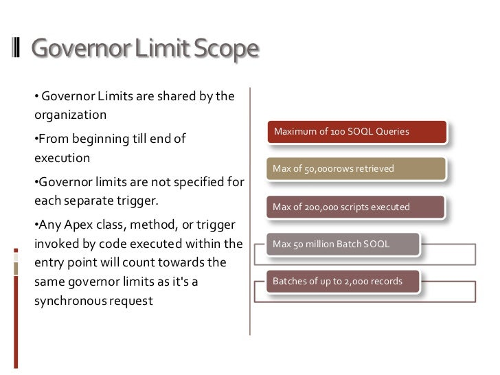 Governor limits