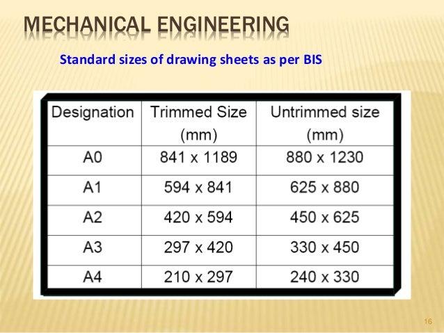 Best Symbol Of Mechanical Engineering Drawing - Bella Esa