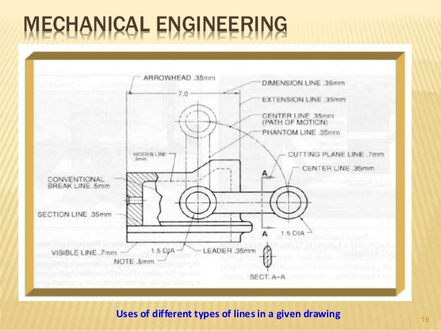 technical drawing plane and solid geometry with Engineering Drawing Basicsppt on Engineering Drawing 31027981 besides Drafting Tools also Mickey Mouse additionally Arbortext Isodraw Training additionally Engineering Drawing 53e.