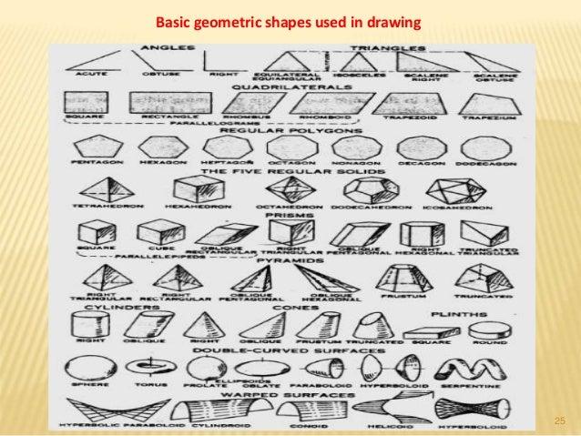 Engineering Drawing basics ppt
